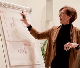 Både människor och grupper behöver verkställandekraft, menar Riitta Eivergård.